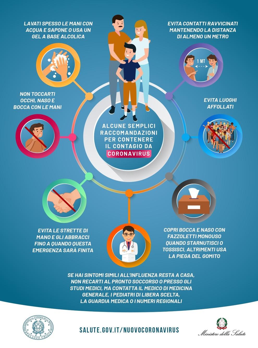 Coronavirus Ecco Le Linee Guida Del Ministero Della Salute Per Contenere Il Contagio