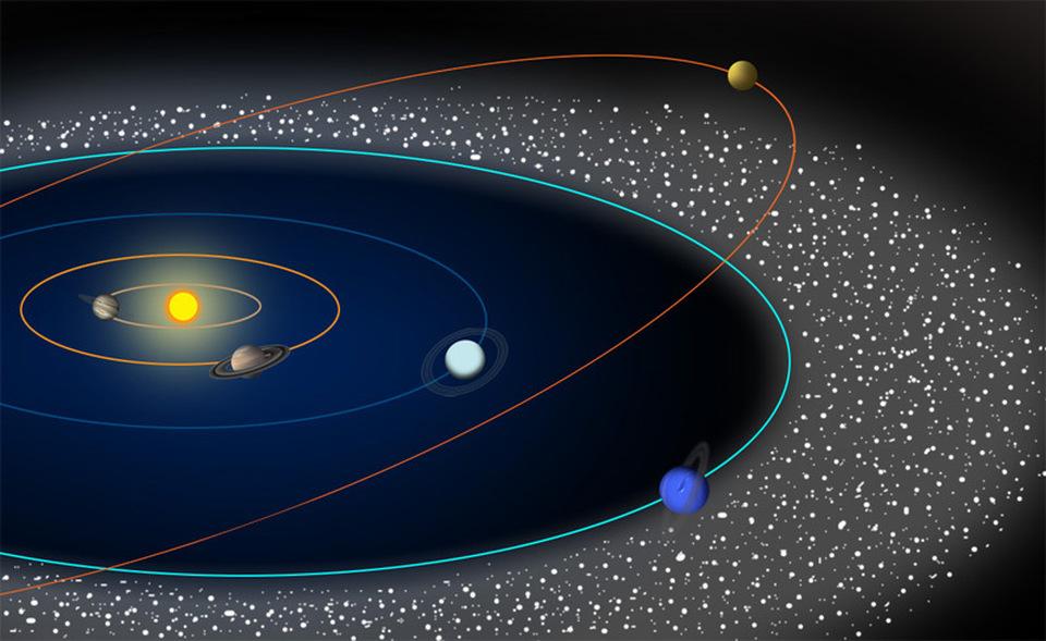 Risultati immagini per kuiper, Planet X