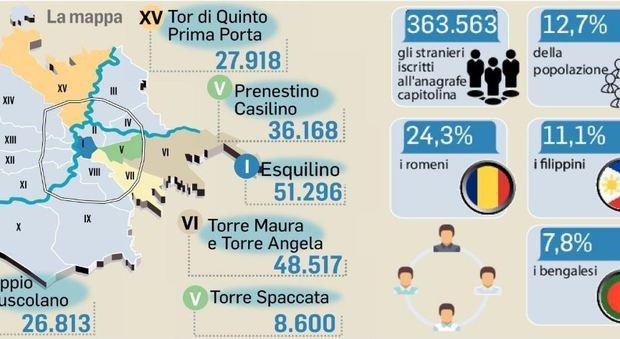 Roma, raddoppiano gli immigrati: la mappa quartiere per quartiere