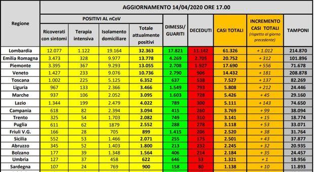 Cartina Piemonte E Liguria.Covid 19 Mappa Contagio Regione Per Regione In Piemonte E Liguria Boom Di Nuovi Casi