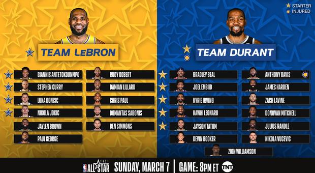 Team LeBron vs Team Durant: ecco le scelte per l'All Star Game