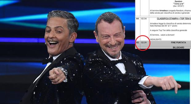 Scaletta quarta serata Sanremo 2021: stasera il vincitore delle Nuove Proposte