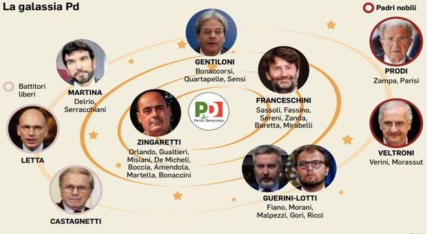 Renzi: «Più di 40 parlamentari sono con me», Ascani (a sorpresa) non c è, arriva Tabacci