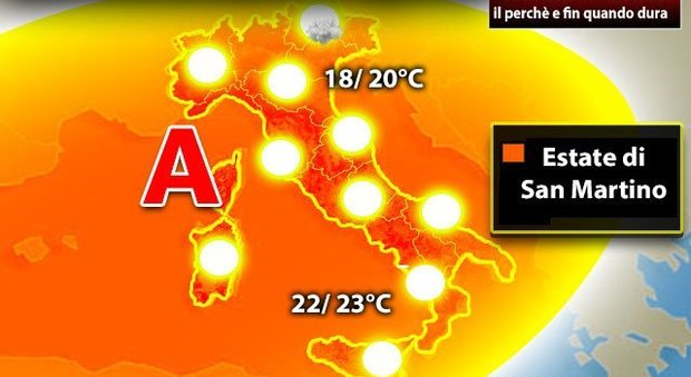 Weather, high African pressure: from Sunday to week