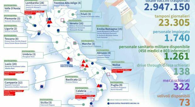 Vaccini a Milano, nuovo sistema rapido: tutto in 5 minuti e in macchina