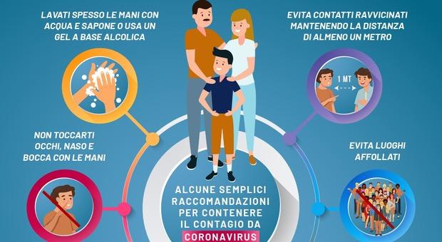 Risultato immagini per coronavirus ministero