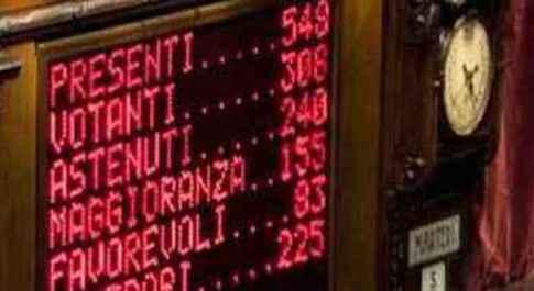 Il risultato del voto della Camera
