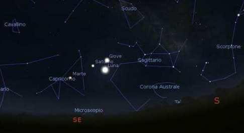 """Prima di Natale Giove e Saturno si """"abbracciano"""", l'ultima volta che sono stati così vicino Galileo era vivo"""