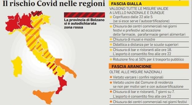 Covid, ecco le Regioni che rischiano di diventare zona rossa in base al report dell'Iss. Campania, Umbria e Abruzzo verso la stretta