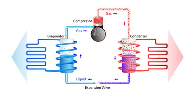 Pompe di calore aria-acqua: il riscaldamento a energia rinnovabile