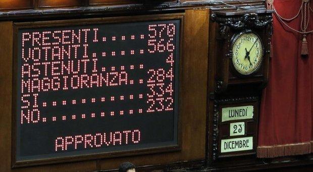 Manovra, le novità per la casa: dall'Imu e Tasi tributo unico a tutti i bonus per le ristrutturazioni
