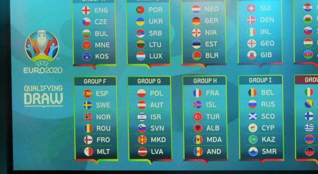 Calendario Europei2020.Euro 2020 Il Sorteggio Dei Gironi L Italia Contro Dzeko E