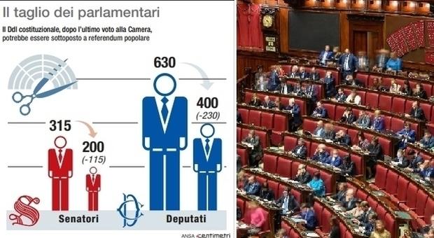 Il referendum costituzionale sul taglio dei parlamentari è molto probabile, prepariamoci