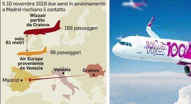 Aereo da Venezia sfiora l'incidente in atterraggio a Madrid: collisione evitata per 19 secondi