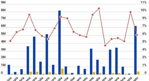 Coronavirus, bollettino oggi 8 aprile: 17.221 i positivi, 487 le vittime
