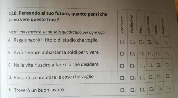 «Avrai soldi e un buon lavoro?» Polemica per la domanda del test Invalsi