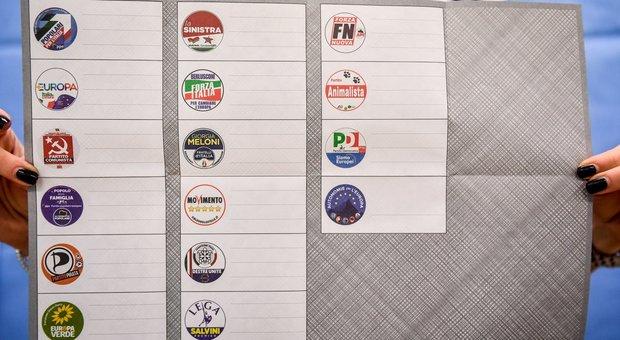 Europee, test di governo per Lega e 5Stelle: exit poll, proiezioni e risultati dalle 23