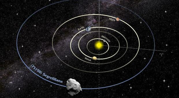 Un asteroide per Liliana Segre: è il 75190 (il numero che aveva ad Auschwitz)