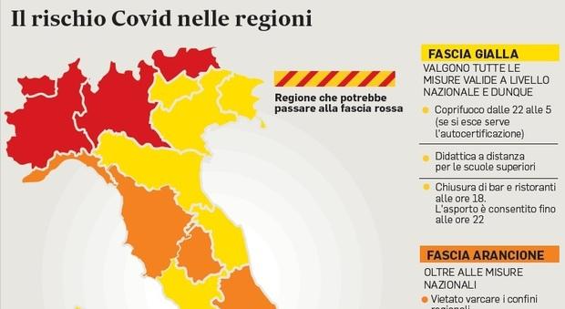 Covid e lockdown, stretta in cinque regioni. La Campania adesso rischia