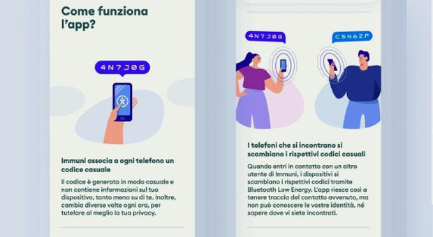 Coronavirus, prima segnalazione di positività in Abruzzo con la app Immuni