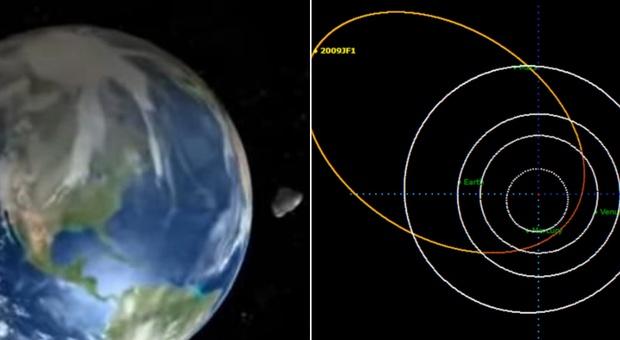 Un altro asteroide potenzialmente pericoloso passerà vicino alla Terra il 6 maggio 2022