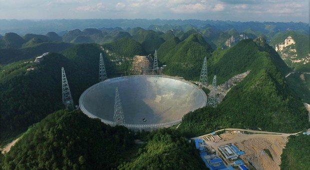 Il radiotelescopio più grande del mondo