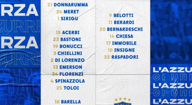 Nazionale, i 26 convocati di Mancini: c'è Raspadori, esclusi Mancini, Politano e Pessina