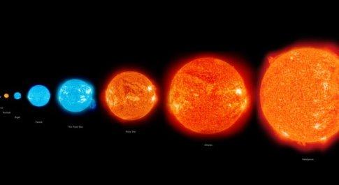 Il Sole, primo a sinistra, a confronto con altre stelle: l'ultima a destra è Betelgeuse (fonte Inaf)