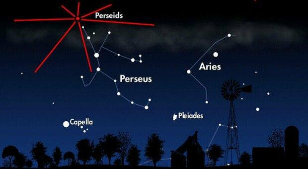 La mappa per osservare le Perseidi