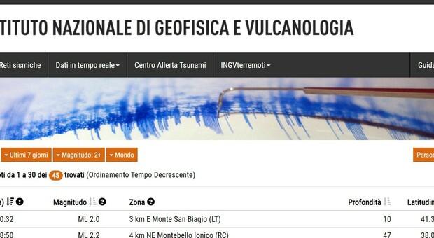 Terremoto, scossa a Monte San Biagio: epicentro a 10 km di profondità