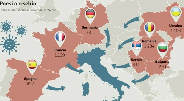 Covid e la mappa del rischio: dalla Francia alla Romania l'assedio del virus all'Italia