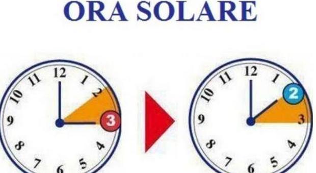 torna l 39 ora solare il 29 ottobre lancette indietro di 60