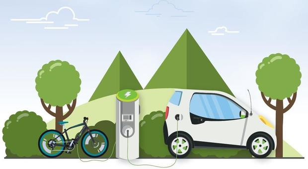 La mobilità sostenibile
