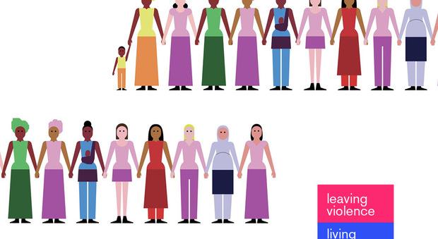 «Leaving Violence. Living Safe». Anche Orvieto nella rete territoriale a supporto delle donne migranti che hanno subito violenza