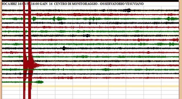 Terremoto a Ischia, due scosse: gente in strada
