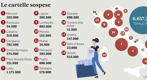 Fisco, sgravi per sei mesi ai neoassunti e nuove misure cig: proroga bonus turismo-spettacolo