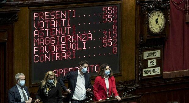 Scostamento di bilancio, via libera della Camera. Sì di Berlusconi, seguito da Salvini e Meloni