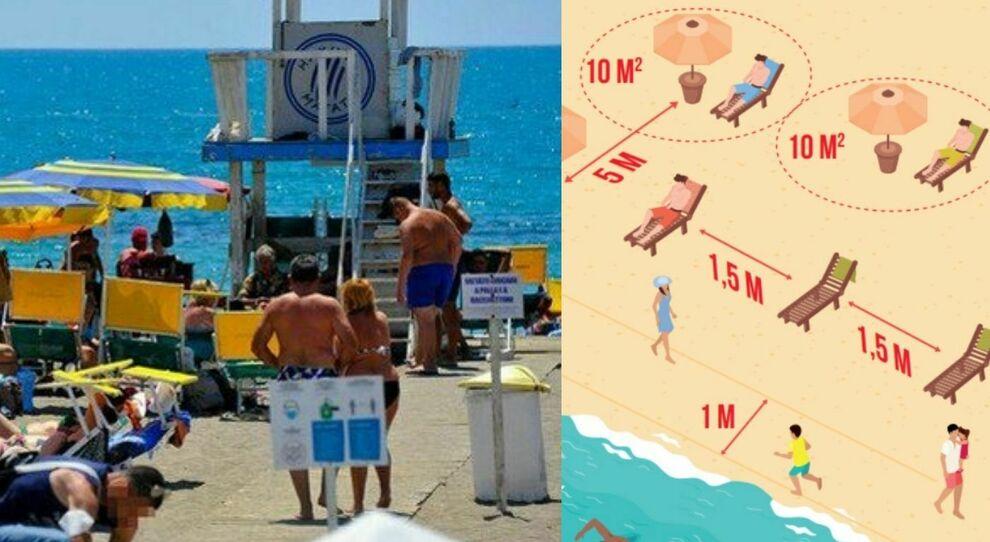 Estate 2021, tutte le regole per mare e spiaggia: sotto l'ombrellone 10 mq a famiglia