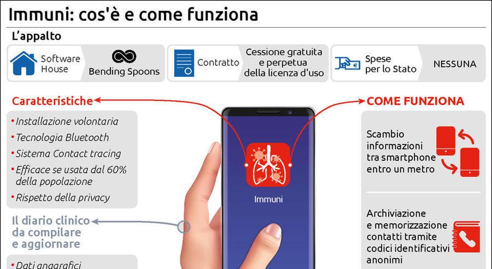 Coronavirus, l'app Immuni debutta con i test: dati custoditi in caserma