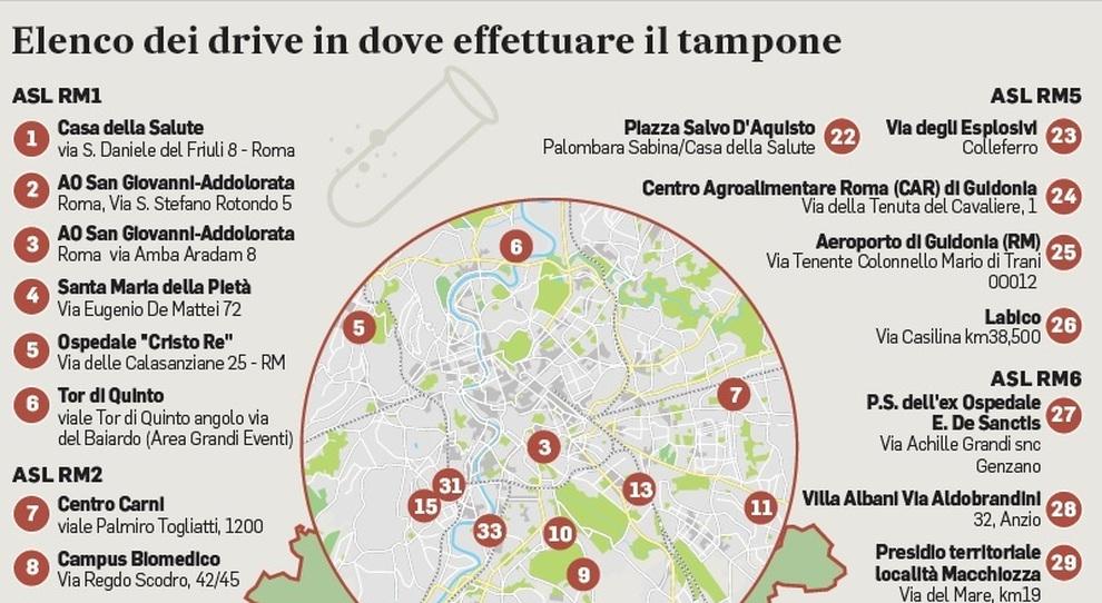 Covid a Roma, trend in aumento: «Pronti nuovi drive in». Ok prenotazioni online
