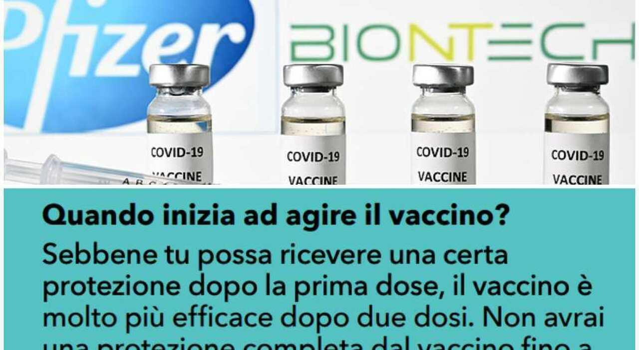 Pfizer, efficacia vaccino dopo la prima e seconda dose: i dati che emergono dagli ultimi studi