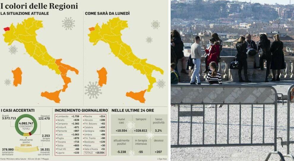 Zona gialla quasi ovunque, ma Lombardia, Lazio, Veneto e Campania a rischio arancione da venerdì. Rt in salita