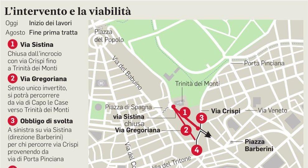 Roma, via Sistina chiusa per 6 mesi: ecco il restyling