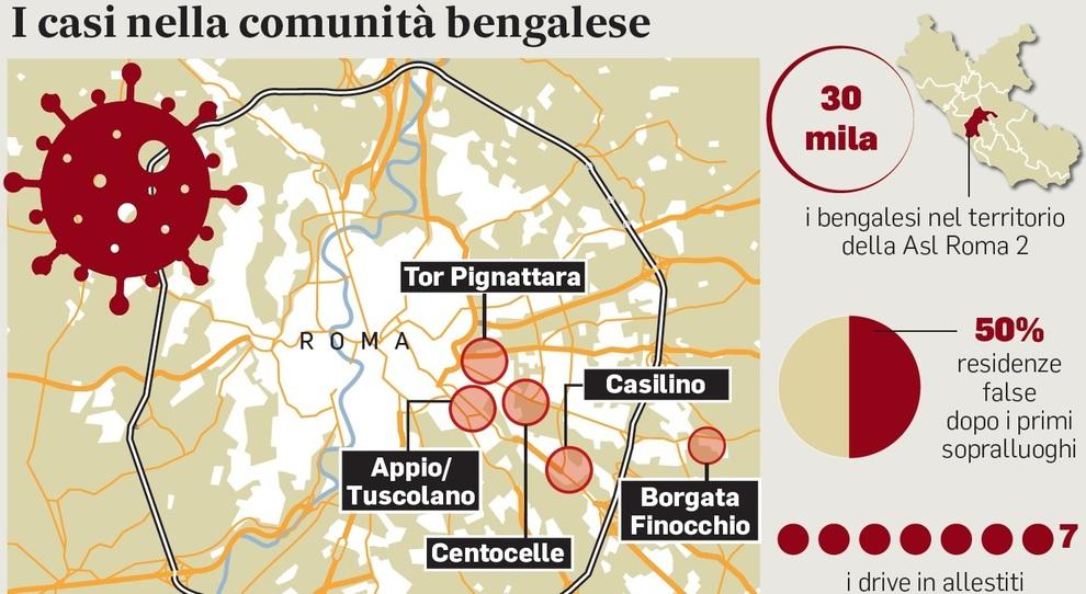 Covid, bengalesi contagiati dalla Casilina all Appio: «Falsa 1 residenza su 2 a Roma»