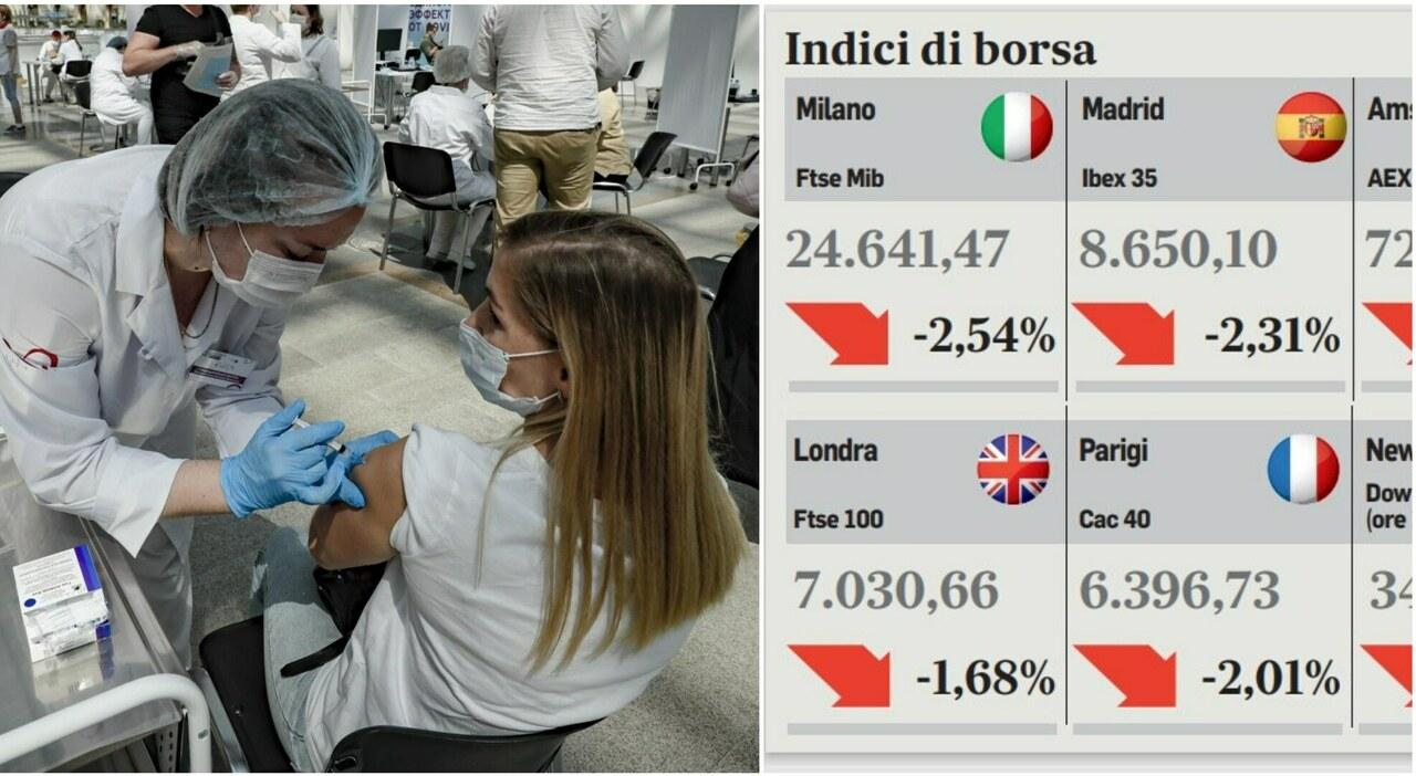 Variante Delta, effetto sulle Borse: tremano i listini europei