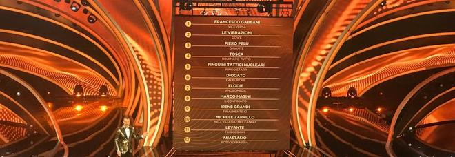 Sanremo 2020, classifica quarta serata: in testa Gabbani, poi Le Vibrazioni e Pelù. Ultimi Bugo e Morgan