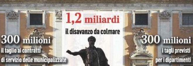 Dai tagli ai servizi alla tasi prima casa maggioranza for Aliquota tasi roma