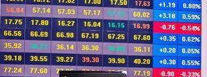 Spread in calo ma sopra quota 270. Si allenta la crisi turca, Borse stabili
