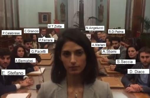 tutti annunci roma