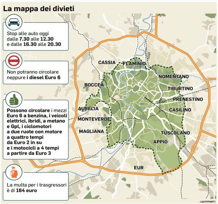 Cartina Della Fascia Verde A Roma.Roma Oggi La Domenica Ecologica Stop Alle Auto Nella Fascia Verde